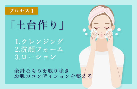 MieMieの肌プロセス1「土台作り」