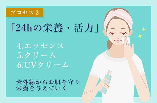 MieMieの肌プロセス2「24hの栄養・活力」